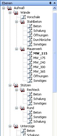 Ebenenverwaltung in DIG-CAD