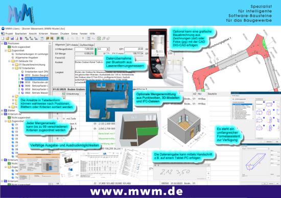 MWM-Libero Übersicht Aufmaßmethoden